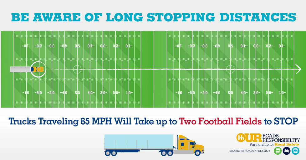 Be aware of long stopping distances