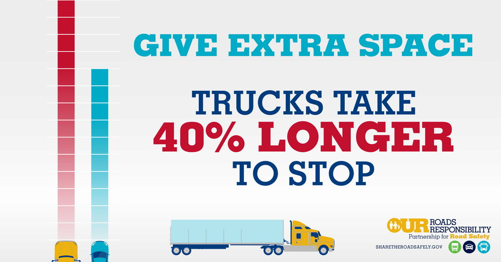 Give extra space - Trucks take 40 percent longer to stop