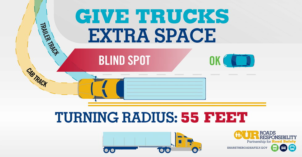 Give trucks extra space