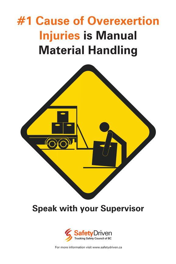 Manual Material Handling Poster III