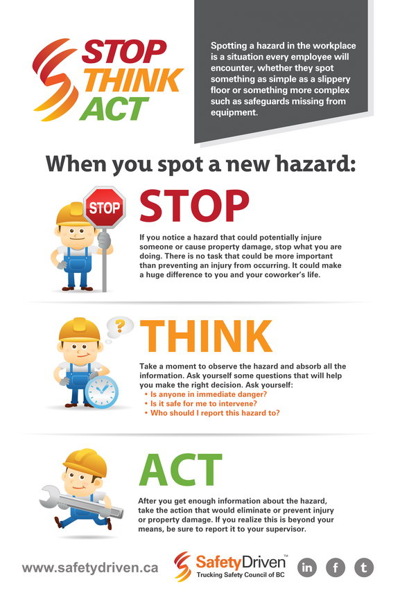 Stop.Think.Act