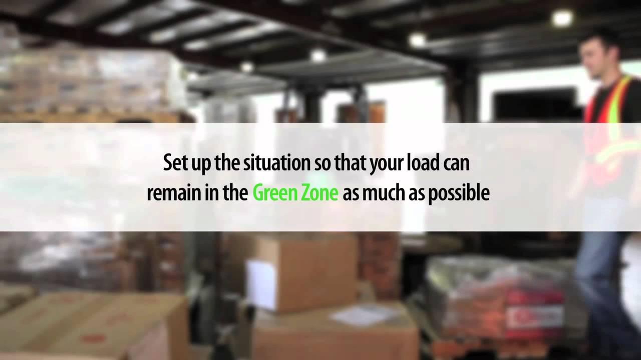 Moving & Lifting ¿C Manual Handling Basics